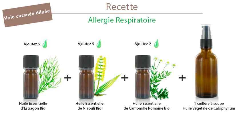 recette-ALLERGIE-RESPIRATOIRE
