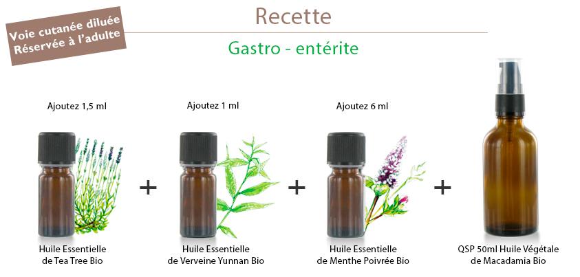 recette-GASTRO